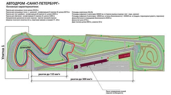 Схема автодрома «Санкт-Петербург»